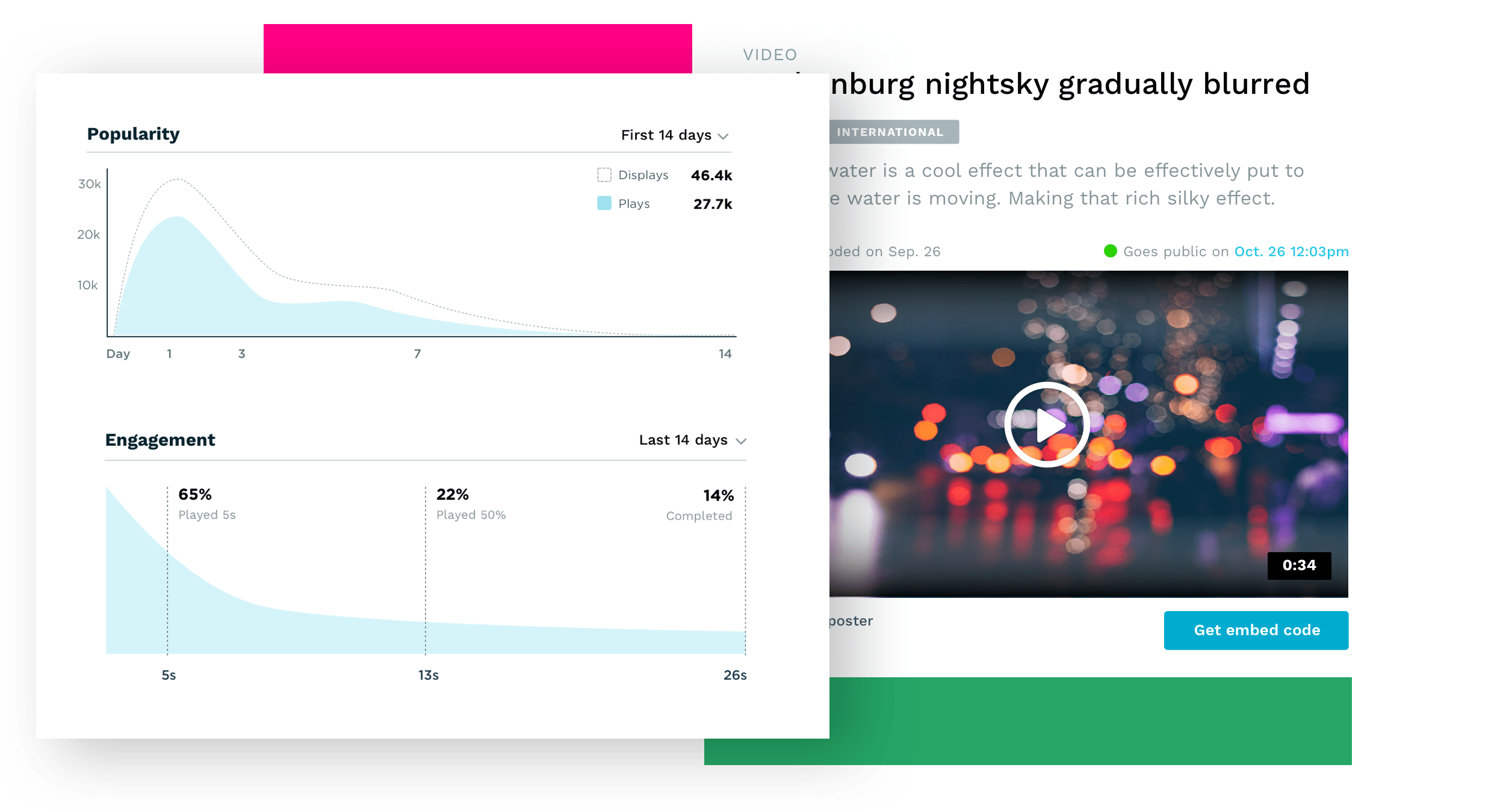 Flowplayer's video analytics UI.